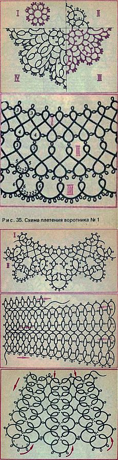 Schémas collier tissé »Eajenshina.ru - le site le plus populaire chez les femmes de tous les âges