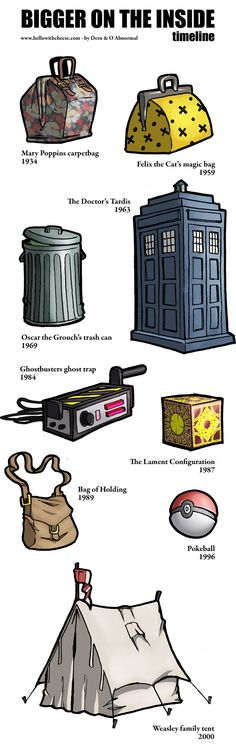 Time lord technology is everywhere!!