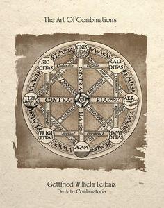 Alchemist Art Of Combinations Design Esoteric Alchemy Art Print