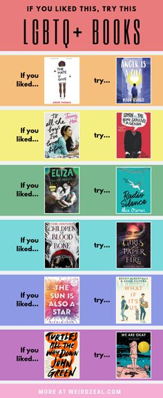 If you liked this, try this LGBTQ+ book recommendations – Weird Zeal Ya Books, Book Club Books, I Love Books, Book Lists, Good Books, Best Teen Books, Reading Lists, Book Suggestions, Book Recommendations