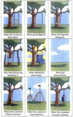 Project Analysis and Design humor, omg, almost pee'd my pants...!!!!