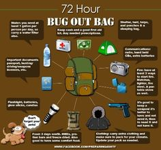 Do you have a 72 hour bug out bag. If you need help getting one together, check out our 72 hour survival kits: http://www.prep-shop.com