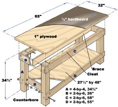 Few things in life are as much fun as woodworking. Woodworking allows you to show off your carpentry skills. Woodworking is great for so many reasons. Simple Workbench Plans, Garage Workbench Plans, Building A Workbench, Woodworking Bench Plans, Woodworking Workbench, Woodworking Crafts, Woodworking Shop, Industrial Workbench, Workbench Top