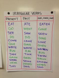 Some Irregular Verbs anchor chart, Teaching Grammar, Grammar Lessons, Teaching Writing, Teaching English, Teaching Kids, Essay Writing, Writing Tips, English Writing Skills, English Lessons