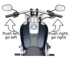 How counter steering works on a motorcycle. Counter steering on a bike is simple. It works at higher speeds, be it any bike. Motorcycle Tips, Riding Gear, Counter, Coaching, Bike, Training, Bicycle, Bicycles