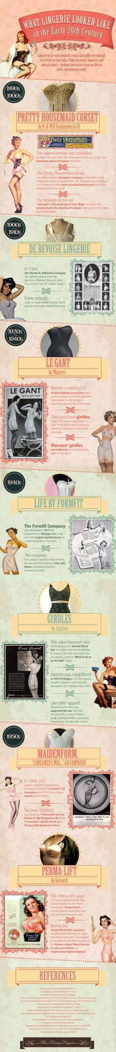 What Lingerie Looked Like in the Early 20th Century #infographic #Lingerie #History