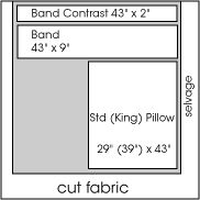 Diy Pillowcase Measurements: Free Pillowcase Pattern Standard  Queen and King Sewing Pattern    ,