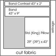 king size pillow case measurements