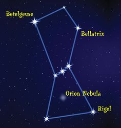 How to Spot Rigel in the Orion Constellation