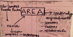 Talleres, Conexiones y Liderazgo son solo algunos puntos que hacen a Area trascendente!