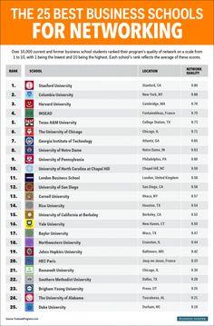 150423-best business school for networking BI graphic