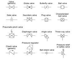 piping diagram symbols