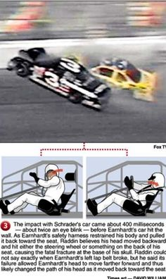 Dale Earnhardt's terrible crash in the 2001 Daytona 500.