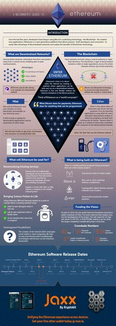beginners guide - Ethereum #Web #Business #Entrepreneur #Startup #Marketing #Content #Digital