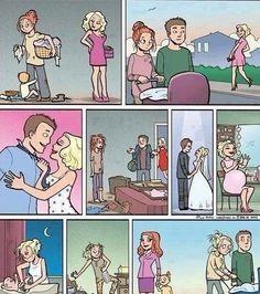 Teufelskreis einer Ehe so true Funny Jokes, Hilarious, Comics Story, Funny Stories, True Stories, Funny Comics, Comic Strips, Funny Pictures, Illustration