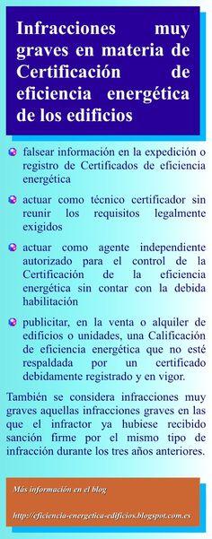 Certificación de la eficiencia energética de los edificios: Info07 : Infracciones muy graves