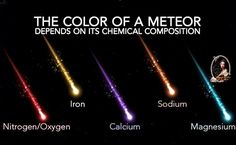 Enigmas da Cris: Sabe Qual a Diferença Entre Meteoros e Meteoritos?...