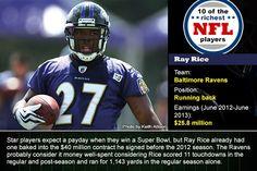 Ray Rice: Photo by Keith Allison; Football field: © L.Watcharapol/Shutterstock.com, football helmet: © Beto Chagas/Shutterstock.com, footbal...
