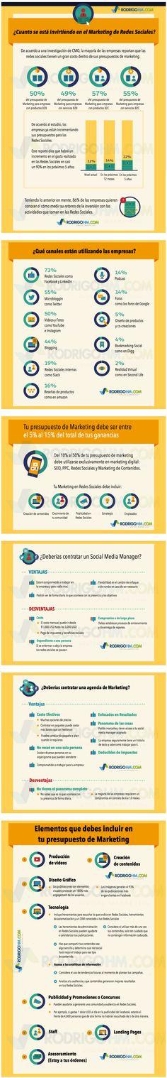 Cómo hacer un presupuesto de marketing en redes sociales #SocialMedia #RedesSociales