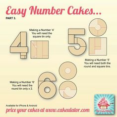 Number cakes 4,5,6,