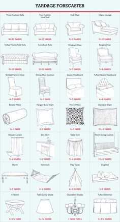 Generally, there's only one thing standing in the way of giving your furniture new life: It can be tricky to know how much fabric you need. Luckily, this trusty guide will ensure that you always buy the correct yardage for any type of furniture. Click through for more helpful interior design charts and design infographics.