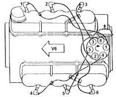 ordre d 39 allumage d 39 un 4 cylindres ing nierie pinterest cylindre mecanique auto et ordre. Black Bedroom Furniture Sets. Home Design Ideas