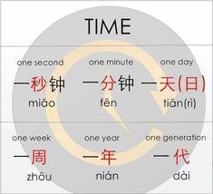 时间 shíjiān - time