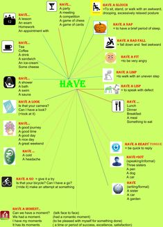 Have (collocations)
