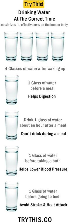 Why You Should Drink Water Right After You Wake Up ?