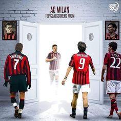 Ac Milan Top goalScores