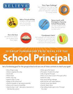 25-principal-contest-incentive-ideas-final by Believe Kids Fundraising via Slideshare