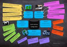 TOUCH cette image: Socle commun de connaissances, de compétences et de culture by Zikmuable