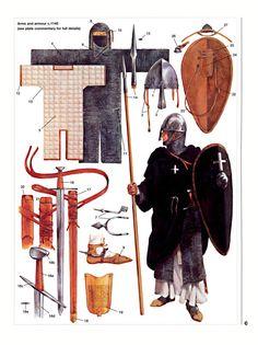 Knights - armor pieces