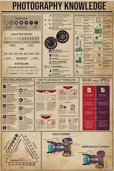 Photography Knowledge Poster shirts, apparel, posters are available at TeeChip. Photography Cheat Sheets, Photography Basics, Photography Lessons, Camera Photography, Creative Photography, Digital Photography, Poster Photography, Photography Studios, Photography Marketing