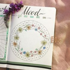 1,666 vind-ik-leuks, 7 reacties - Coco5005bujo (@coco5005bujo) op Instagram: ' More flowers for my April mood tracker, can't get enough of them at the moment! . . . .…'