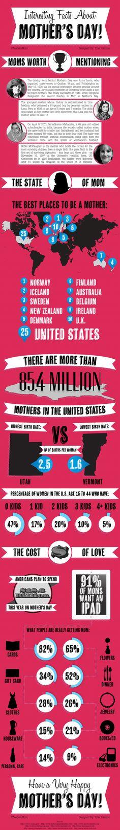 Festa della mamma 2012: le più belle infografiche per festeggiare le mamme nel mondo e su internet