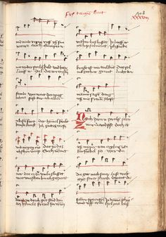 Kolmarer Liederhandschrift Rheinfranken (Speyer?), um 1460 Cgm 4997  Folio 119