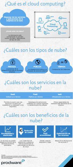 El 73% de las compañías españolas han incrementado su inversión en la nube durante todo 2014  #Infografía #Cloud #CloudComputing