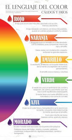 Infografía - El lenguaje del Color (Cálidos y Fríos) ¿Dónde usarlos? ¿Qué sensaciones causan?