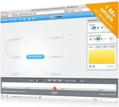 Create mind maps and embed into a site.