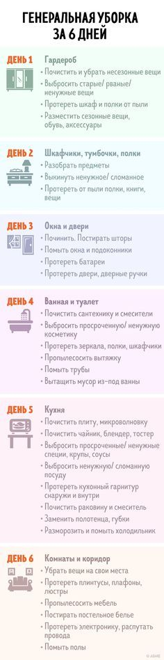 - Home Cleaning Routine