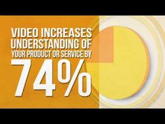 DRP Infographic Animation - Why you need online video - YouTube