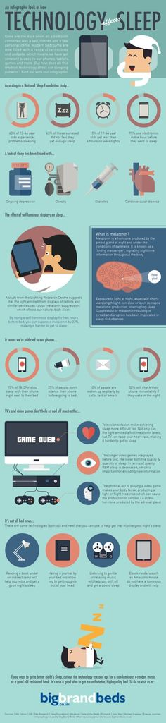 How Technology Affects Sleep [Infographic]