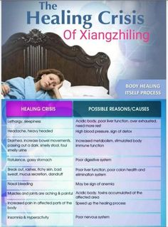 Know the healing effects of our Xiangzhilng. Whatsapp Messenger, High Blood Pressure, Health Products, Natural Health, Healing, Messages, Text Posts, Text Conversations