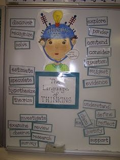 The Language of Thinking Board- Good word wall for teaching academic language for esl Classroom Pictures, Classroom Posters, School Classroom, Classroom Ideas, Classroom Charts, Classroom Helpers, Classroom Behavior, Classroom Activities, Teaching Strategies