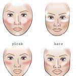 Yüz Şekline Göre MakyajYapma Teknikleri Nelerdir