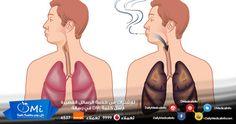 تنظيف الرئتين عند المدخنين بالطرق الطبيعية وبالأعشاب http://www.dailymedicalinfo.com/?p=95001 #صحة #كل_يوم #معلومة_طبية #التدخين #الرئة