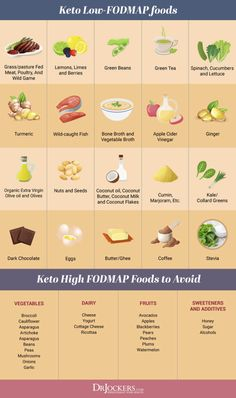 FODMAPS, Low FODMAPs Keto Diet for Digestive Health seasonal symptoms health health natural remedies aid