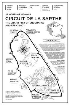 Le Mans Circuit de la Sarthe Art Print