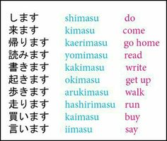 Japanese is a language spoken by more than 120 million people worldwide in countries including Japan, Brazil, Guam, Taiwan, and on the American island of Hawaii. Japanese is a language comprised of characters completely different from Basic Japanese Words, Japanese Verbs, Japanese Grammar, Japanese Phrases, Study Japanese, Japanese Kanji, Japanese Culture, Learning Japanese, Japanese Travel